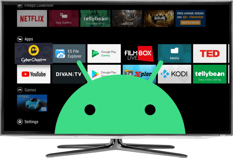 телевизор с андроит тв